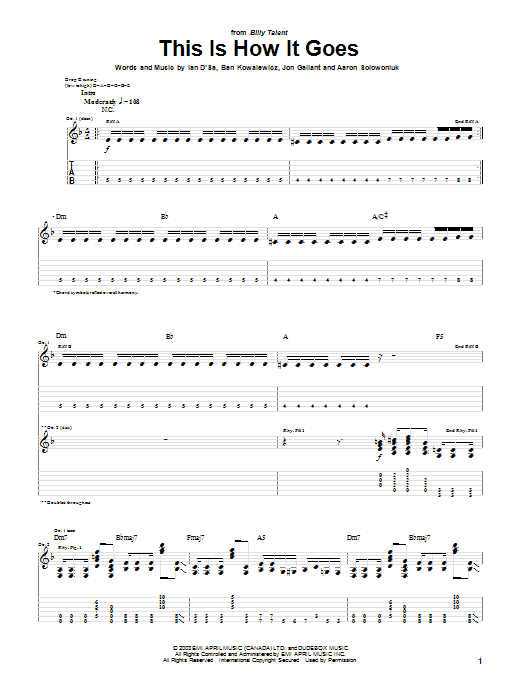 Tablature guitare This Is How It Goes de Billy Talent - Tablature Guitare