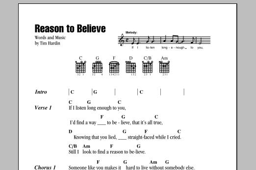 Sheet Music Digital Files To Print Licensed Tim Hardin Digital