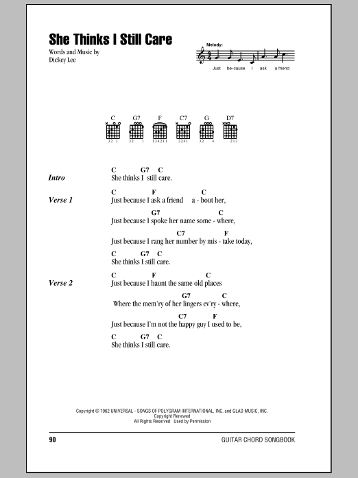 Sheet Music Digital Files To Print - Licensed George Jones Digital ...