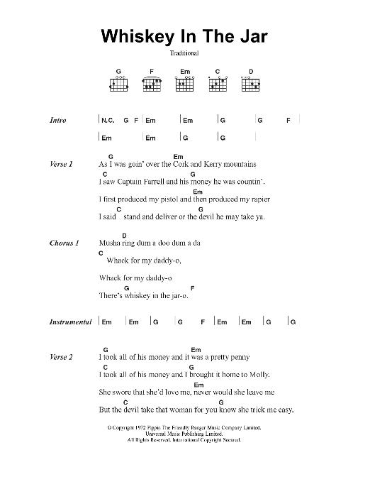 Mandolin u00bb Mandolin Tabs Whiskey In The Jar - Music Sheets, Tablature, Chords and Lyrics