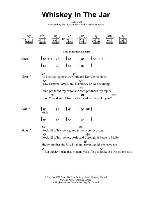 Whiskey In The Jar by Metallica - Guitar Chords/Lyrics - Guitar Instructor