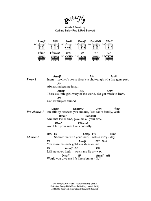Sheet Music Digital Files To Print - Licensed Soul Digital Sheet Music