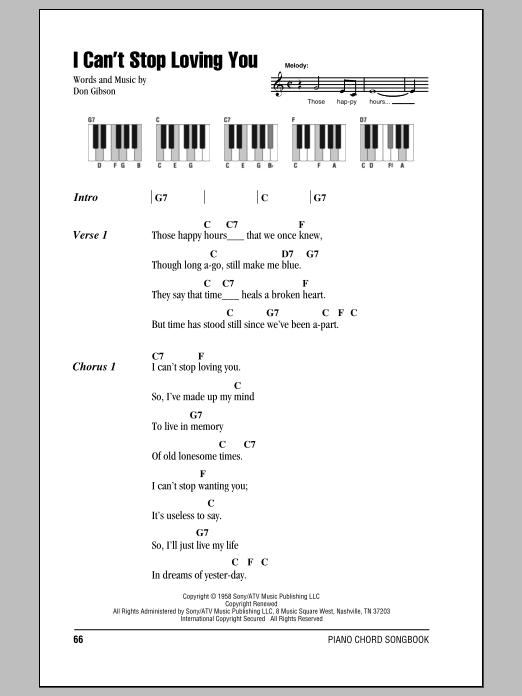 Sheet Music Digital Files To Print Licensed Don Gibson Digital