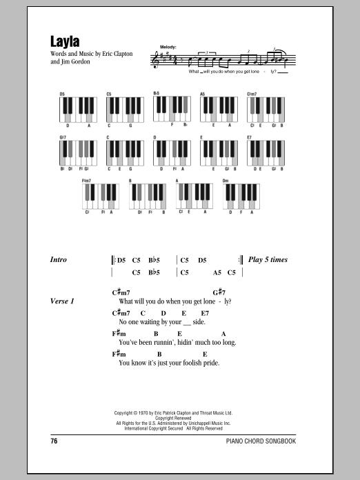 Sheet Music Digital Files To Print Licensed Jim Gordon Digital