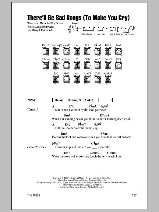 Sheet Music Digital Files To Print Licensed Billy Ocean Digital