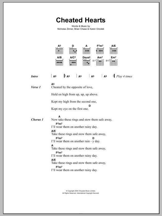 Cheated Hearts sheet music for guitar solo (chords, lyrics, melody) by Nick Zinner