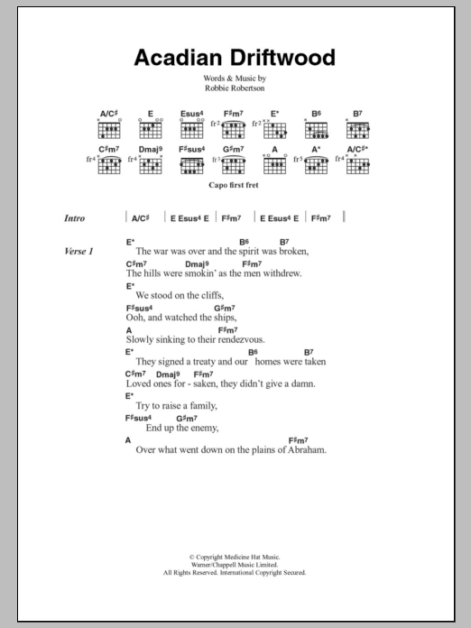 Sheet Music Digital Files To Print Licensed The Band Digital Sheet
