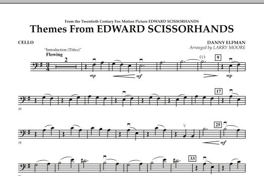 edward scissorhands introduction