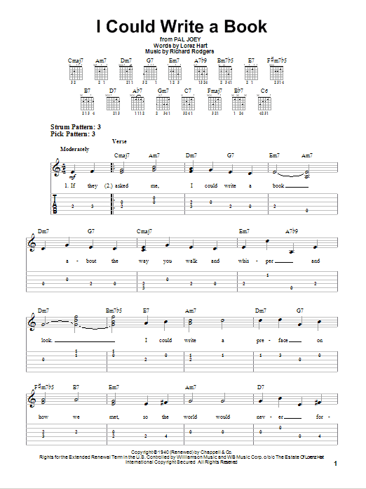 I Could Write A Book sheet music for guitar solo (easy tablature) by Richard Rodgers