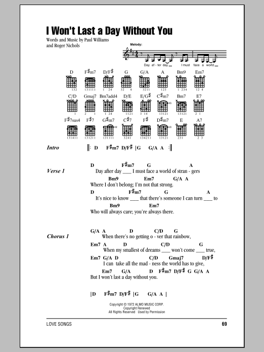 Sheet Music Digital Files To Print - Licensed Roger Nichols Digital ...