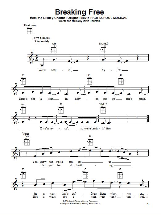Tablature guitare Breaking Free de High School Musical - Ukulele