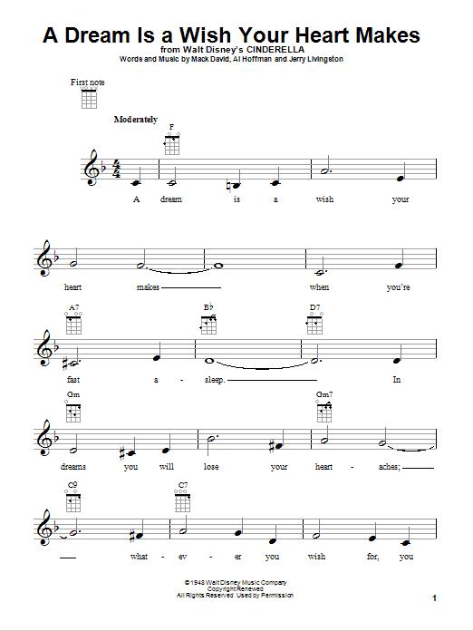 Tablature guitare A Dream Is A Wish Your Heart Makes de Linda Ronstadt - Ukulele
