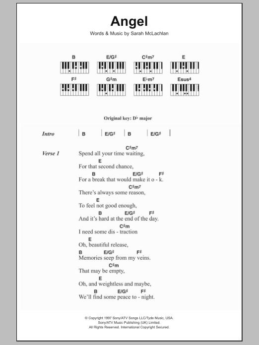 Sheet Music Digital Files To Print - Licensed Piano Chords/Lyrics ...