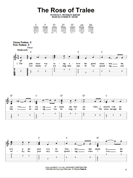 The Rose Of Tralee sheet music for guitar solo (easy tablature) by C. Mordaunt Spencer