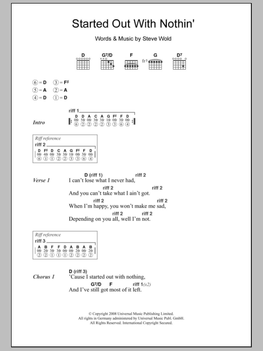 Started Out With Nothin' sheet music for guitar solo (chords, lyrics, melody) by Steve Wold
