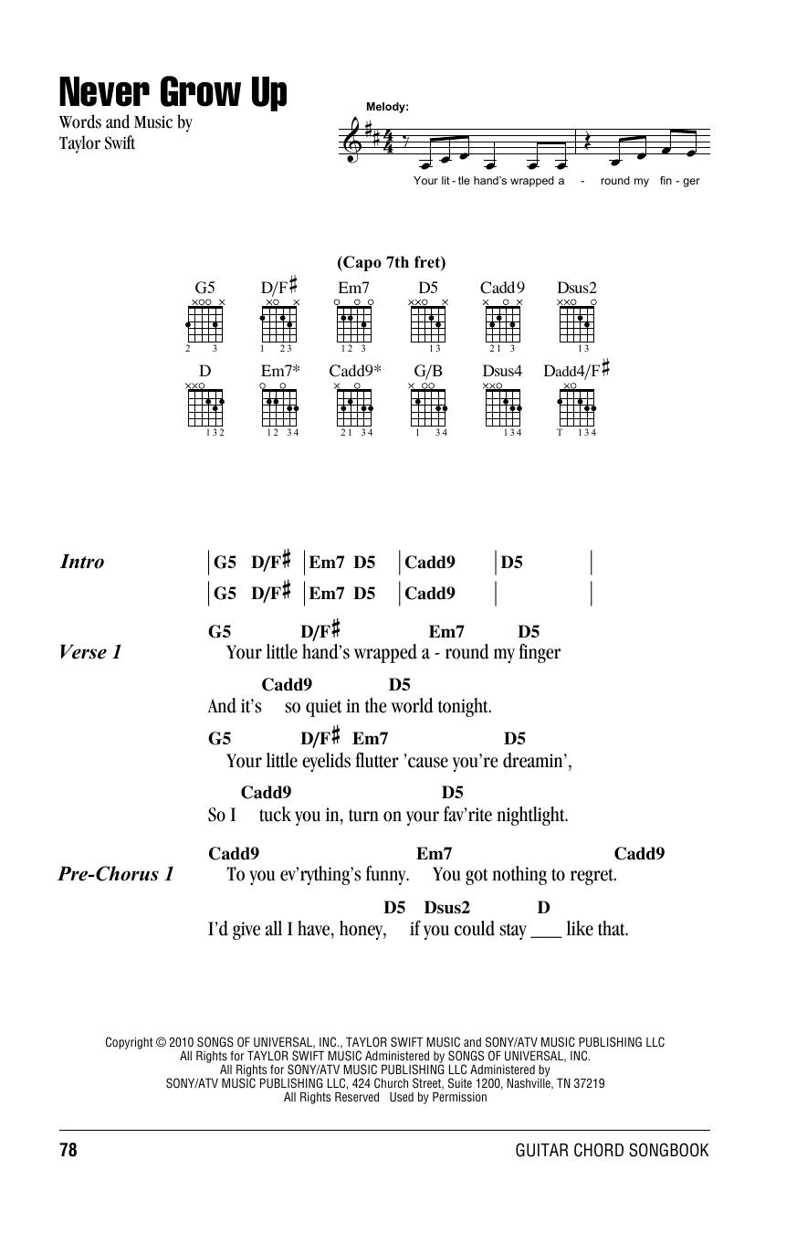 Sheet Music Digital Files To Print Licensed Taylor Swift Digital
