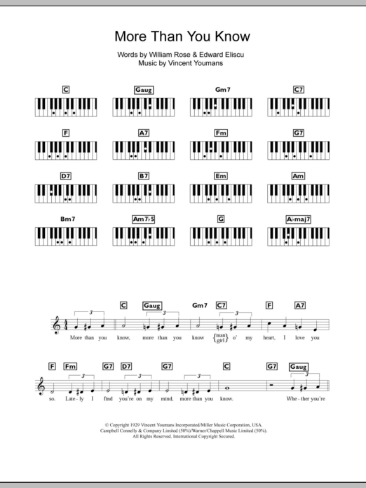 More Than You Know sheet music for piano solo (chords, lyrics, melody) by William Rose
