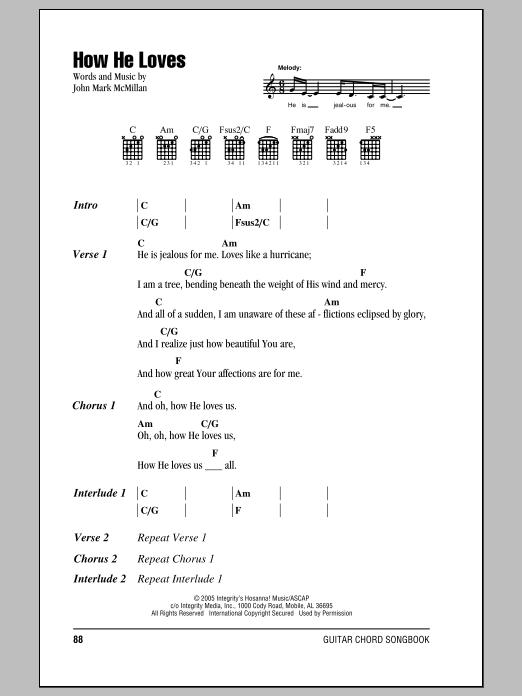 Sheet Music Digital Files To Print - Licensed John Mark McMillan ...