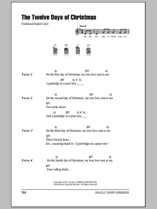 Tablature guitare The Twelve Days Of Christmas de Traditional English Carol - Ukulele (strumming patterns)