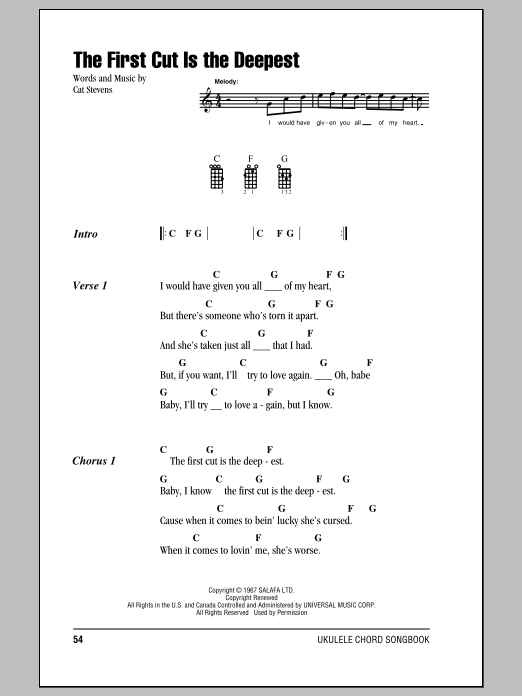 Tablature guitare The First Cut Is The Deepest de Sheryl Crow - Ukulele (strumming patterns)