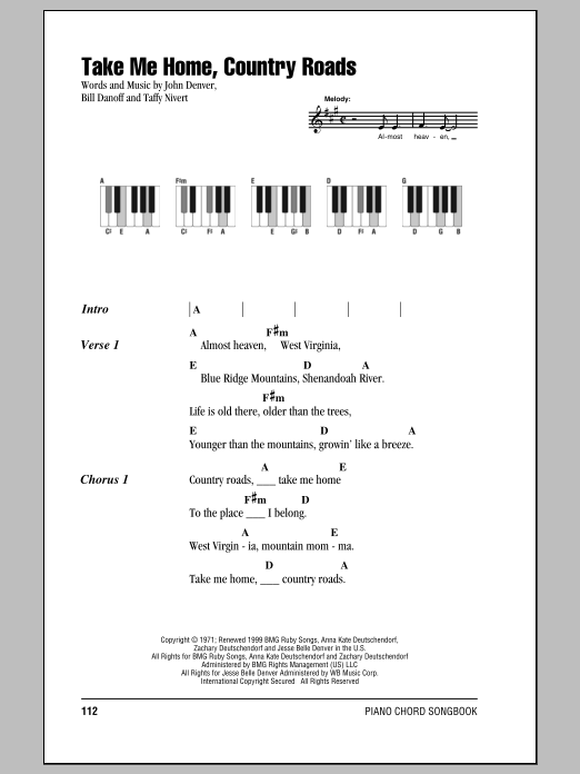 Take Me Home, Country Roads sheet music for piano solo (chords, lyrics, melody) by Taffy Nivert