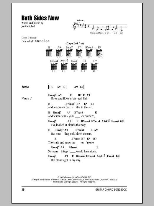 Sheet Music Digital Files To Print - Licensed Dion Digital Sheet Music