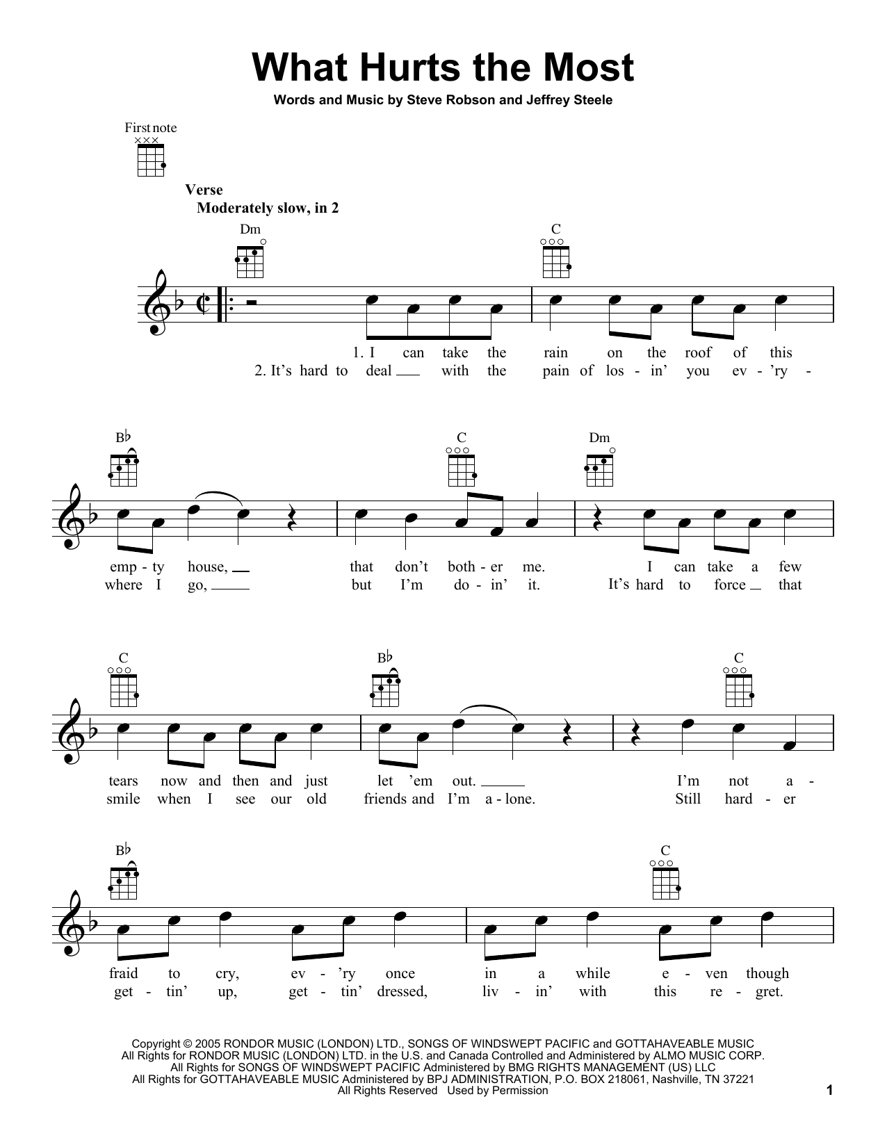 Tablature guitare What Hurts The Most de Rascal Flatts - Ukulele