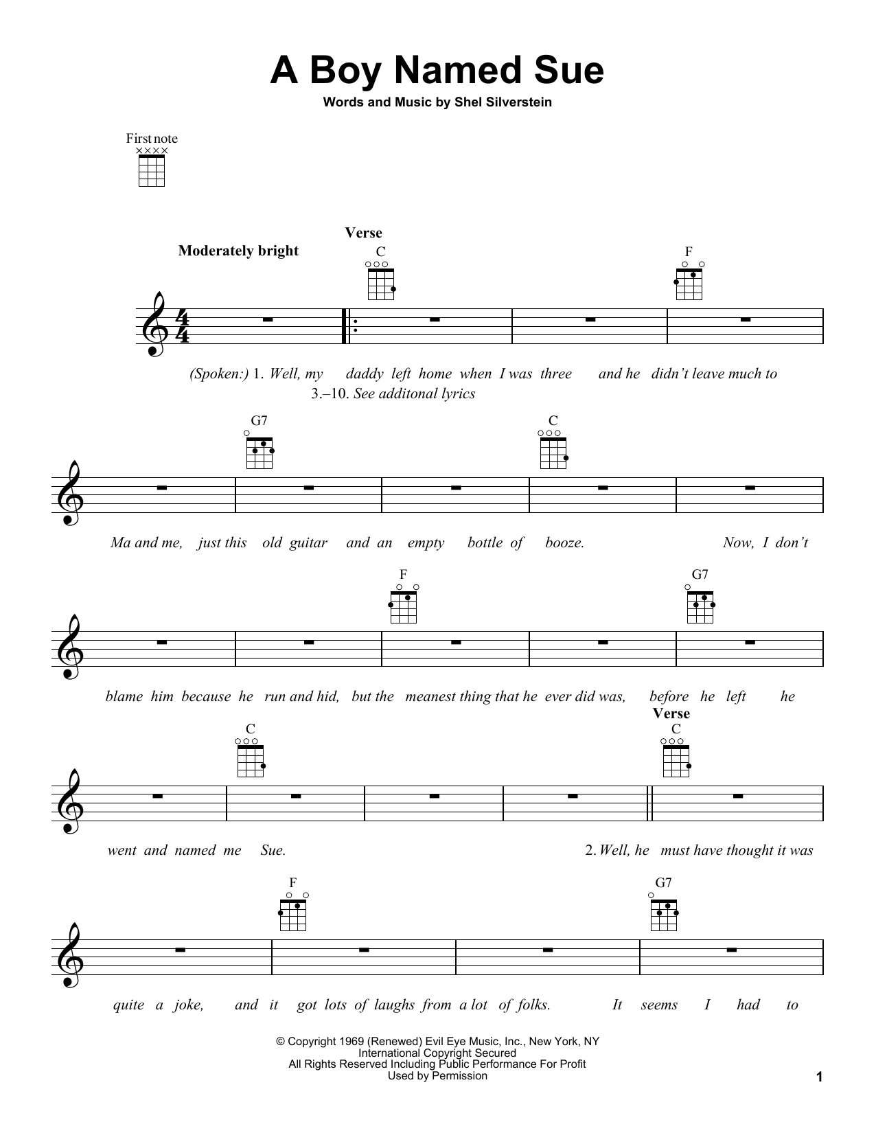 Tablature guitare A Boy Named Sue de Johnny Cash - Ukulele
