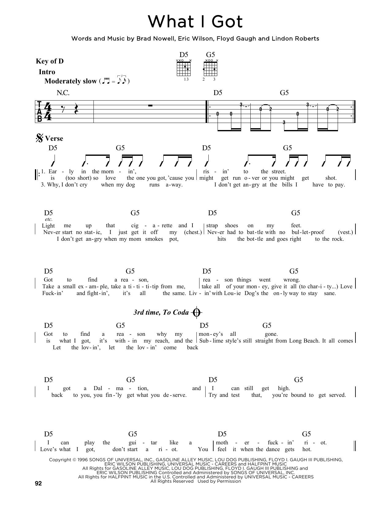 Partition autre What I Got de Sublime - Tablature Guitare Lead