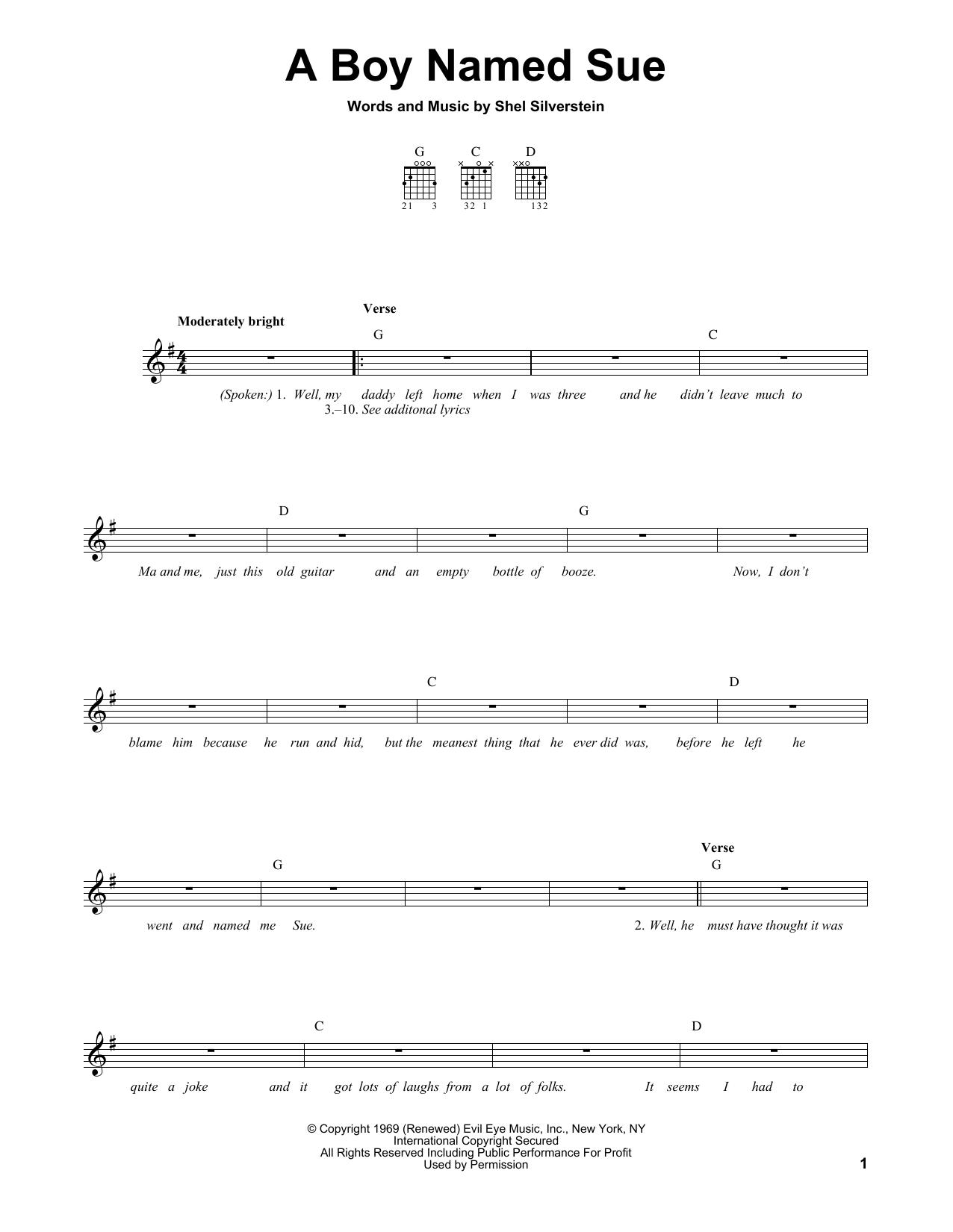 Tablature guitare A Boy Named Sue de Johnny Cash - Tablature guitare facile