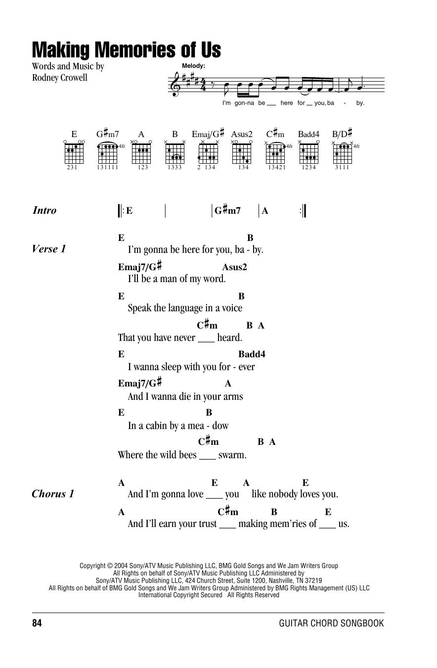 Sheet Music Digital Files To Print Licensed Keith Urban Digital
