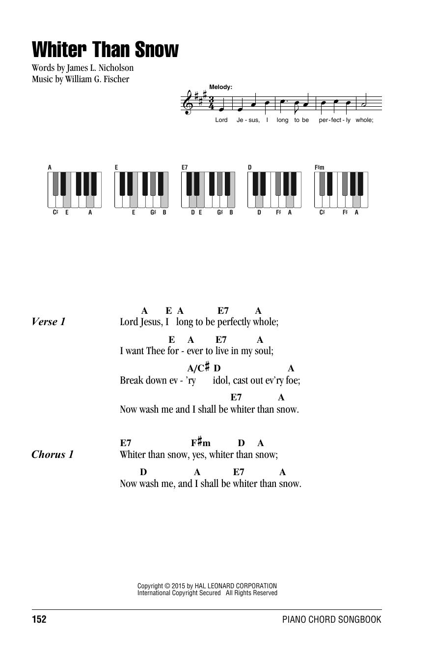 Sheet Music Digital Files To Print Licensed Gospel Digital Sheet Music