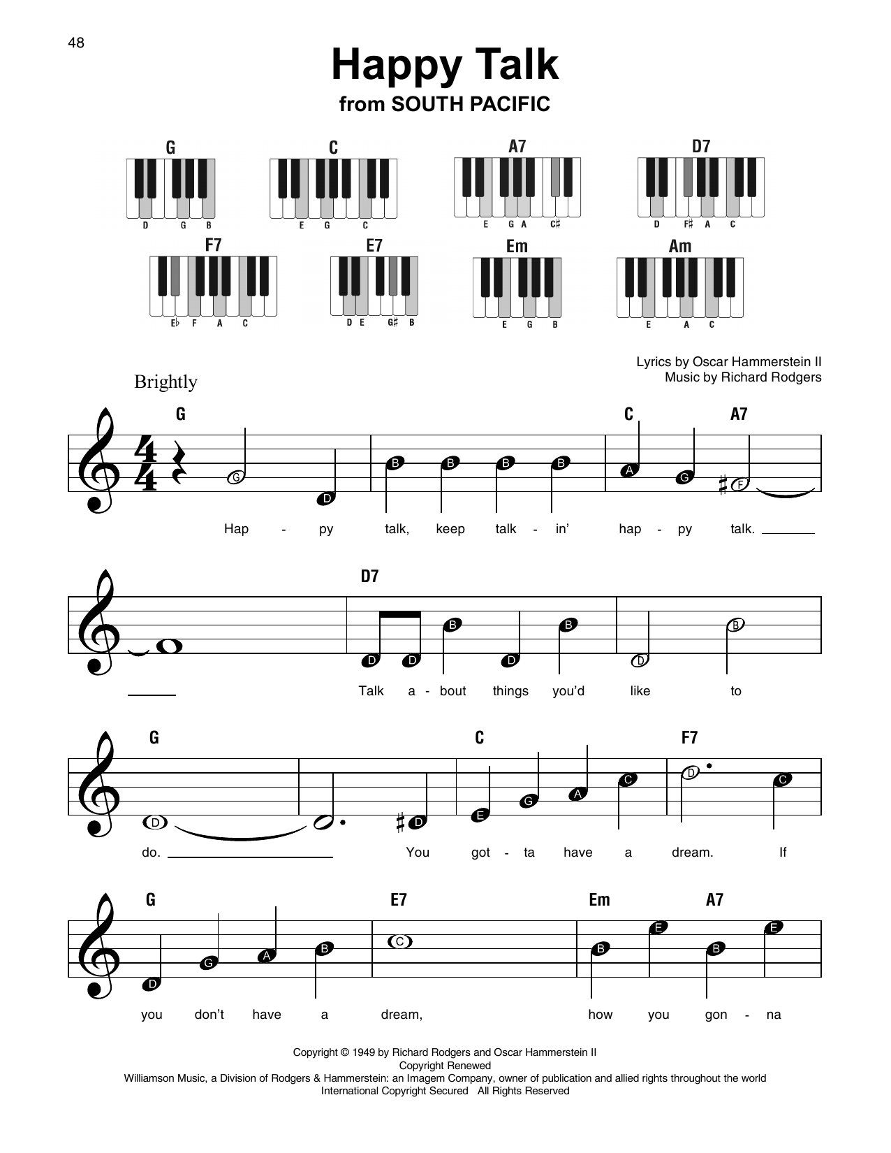 Sheet music digital files to print licensed richard rodgers sheet music digital by merriam music hexwebz Image collections