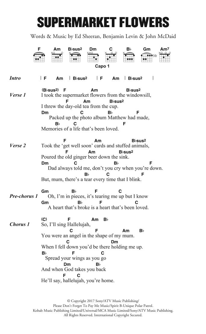 Sheet Music Digital Files To Print - Licensed Ed Sheeran Digital ...