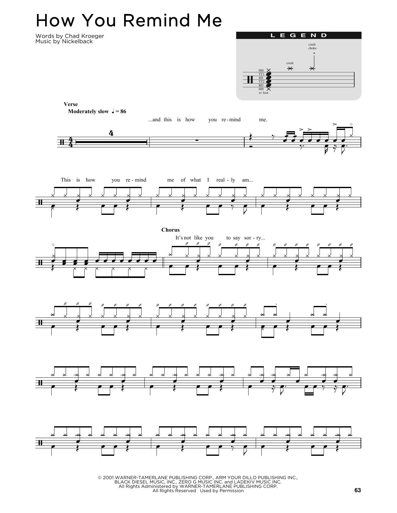 Sheet Music Digital Files To Print Licensed Nickelback Digital