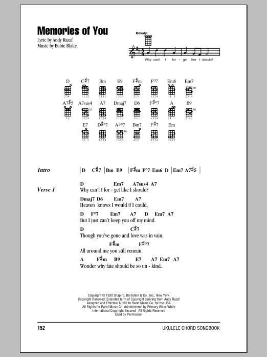 Tablature guitare Memories Of You de Andy Razaf - Ukulele (strumming patterns)