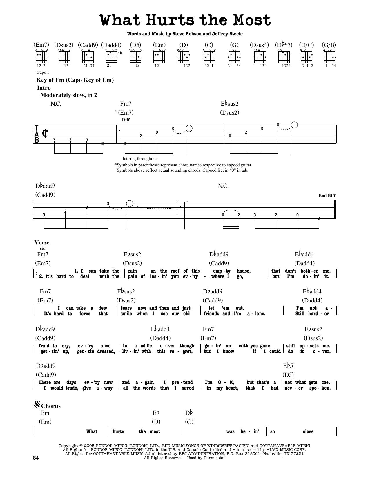 Partition autre What Hurts The Most de Rascal Flatts - Tablature Guitare Lead