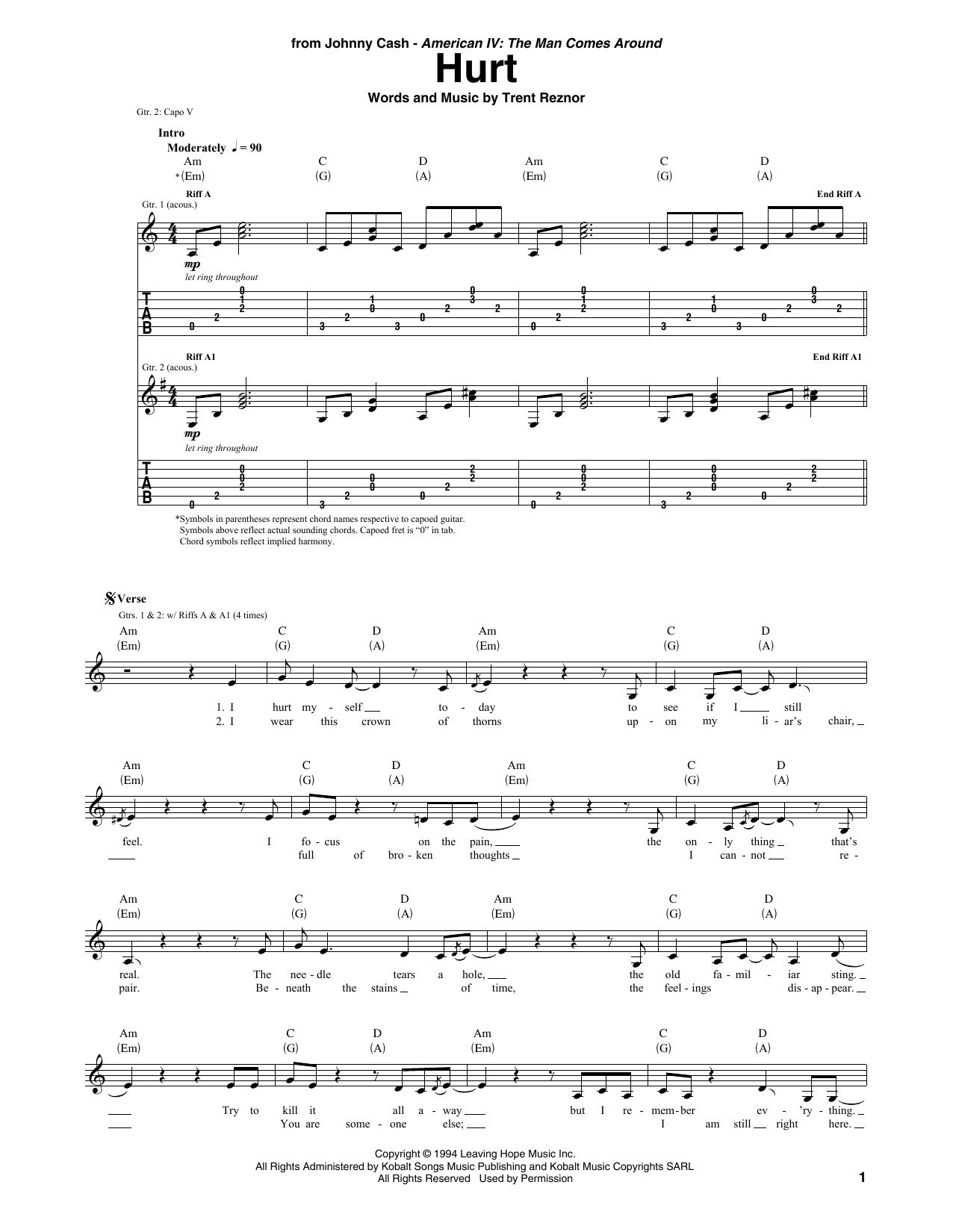 Tablature guitare Hurt (Quiet) de Johnny Cash - Tablature Guitare