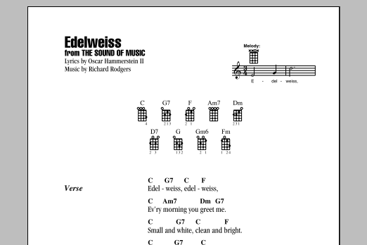 Tablature guitare Edelweiss de Richard Rodgers - Ukulele (strumming patterns)