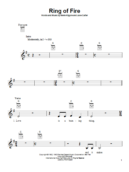 Tablature guitare Ring Of Fire de Johnny Cash - Ukulele