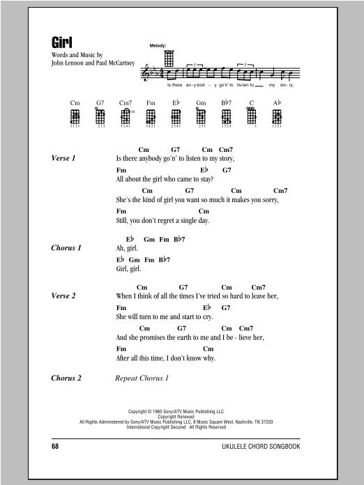 Tablature guitare Girl de The Beatles - Ukulele (strumming patterns)