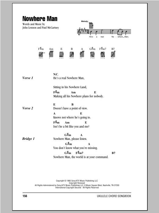 Tablature guitare Nowhere Man de The Beatles - Ukulele (strumming patterns)