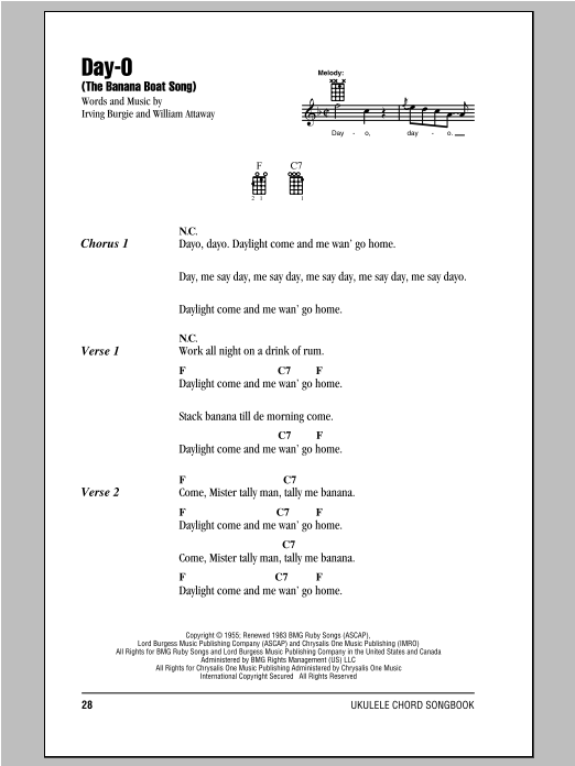 Tablature guitare Day-O (The Banana Boat Song) de Harry Belafonte - Ukulele (strumming patterns)