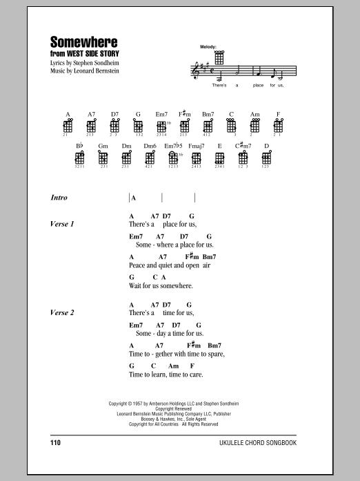 Tablature guitare Somewhere de Leonard Bernstein - Ukulele (strumming patterns)