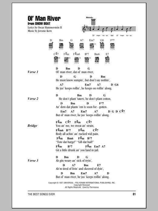 Tablature guitare Ol' Man River de Jerome Kern - Ukulele (strumming patterns)