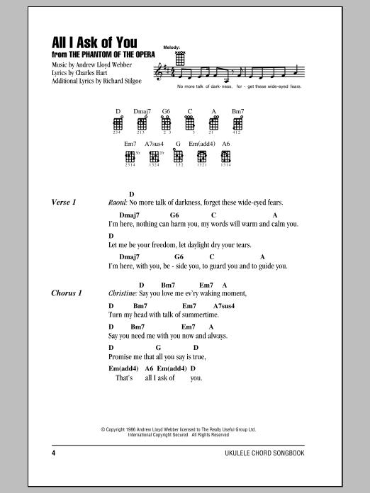 Tablature guitare All I Ask Of You de Barbra Streisand - Ukulele (strumming patterns)