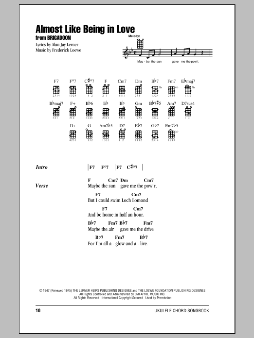 Tablature guitare Almost Like Being In Love de Frederick Loewe - Ukulele (strumming patterns)