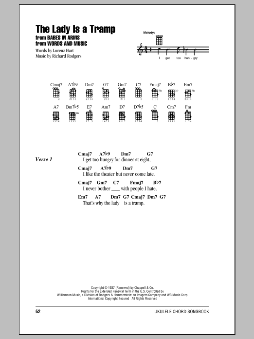 Tablature guitare The Lady Is A Tramp de Lorenz Hart - Ukulele (strumming patterns)