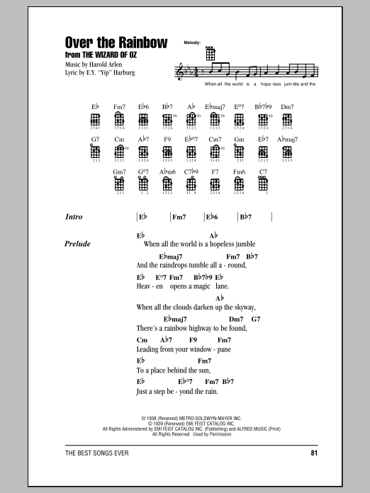 Over The Rainbow sheet music for ukulele (chords) by Harold Arlen