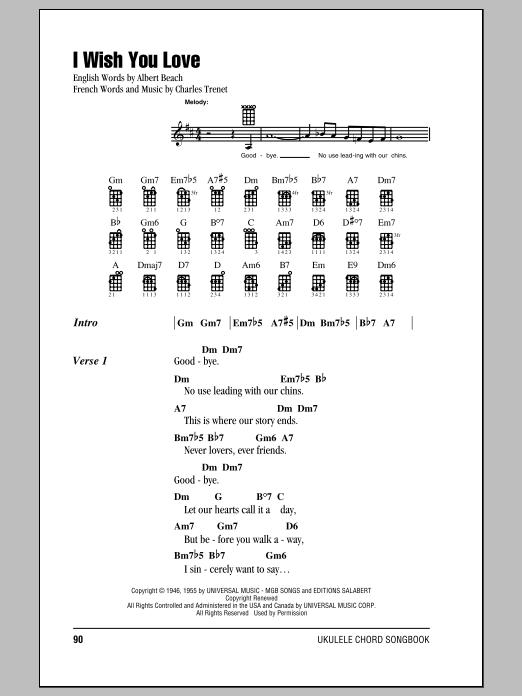 Tablature guitare I Wish You Love de Gloria Lynne - Ukulele (strumming patterns)